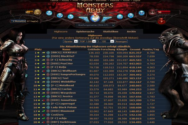 Monsters Army - Highscore